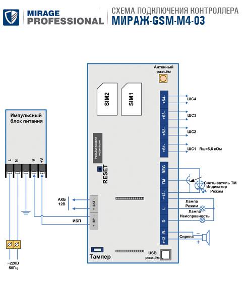 Мираж-GSM-М4-03 версия 1.10