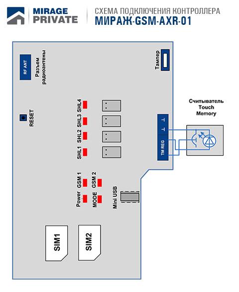 Мираж-GSM-AXR-01 версия 1.2